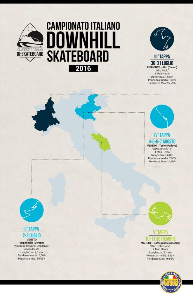 campionato italiano downhill skateboard 2016