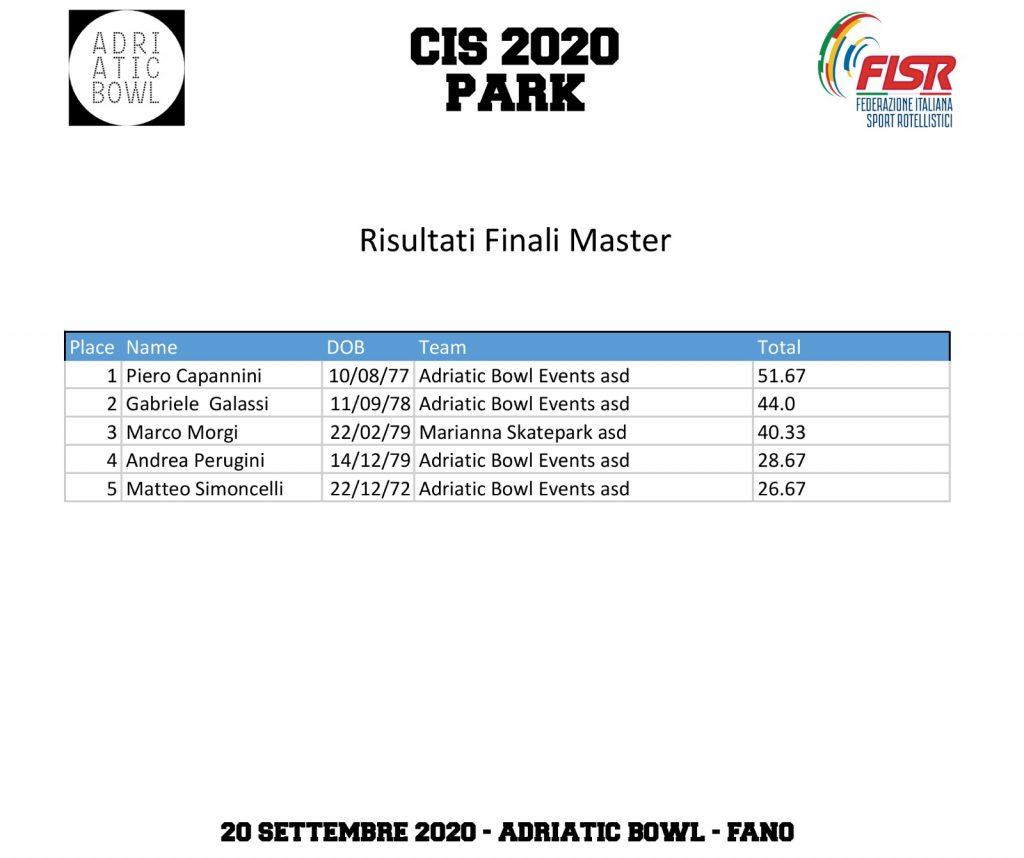 Classifiche Master CIS Park 2020