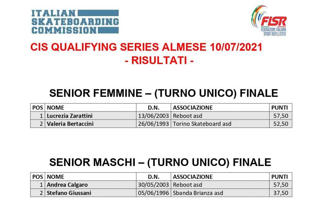 Classifica Qualifying Series Almese cat. SENIOR