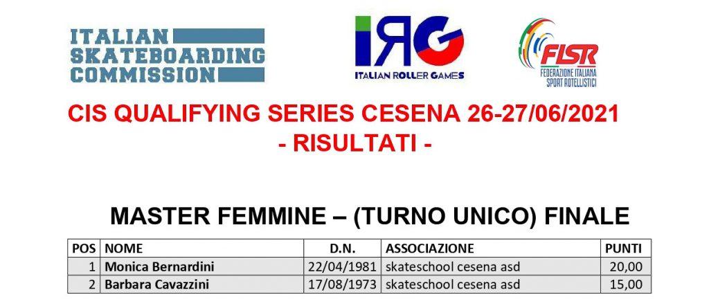 Classifiche Qualifying Series Cesena - Master Femmine