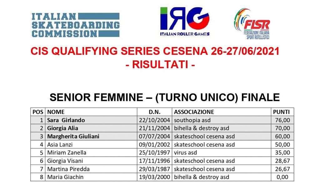 Classifiche Qualifying Series Cesena - Senior Femmine